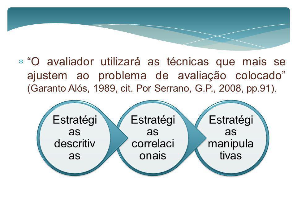 Estratégias manipulativas Estratégias correlacionais