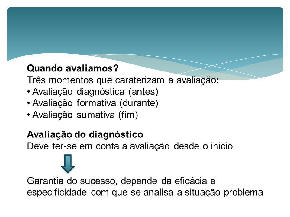Quando avaliamos Três momentos que caraterizam a avaliação: Avaliação diagnóstica (antes) Avaliação formativa (durante)