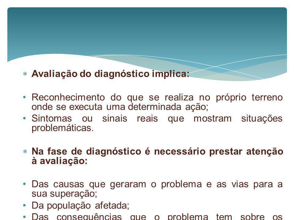 Avaliação do diagnóstico implica: