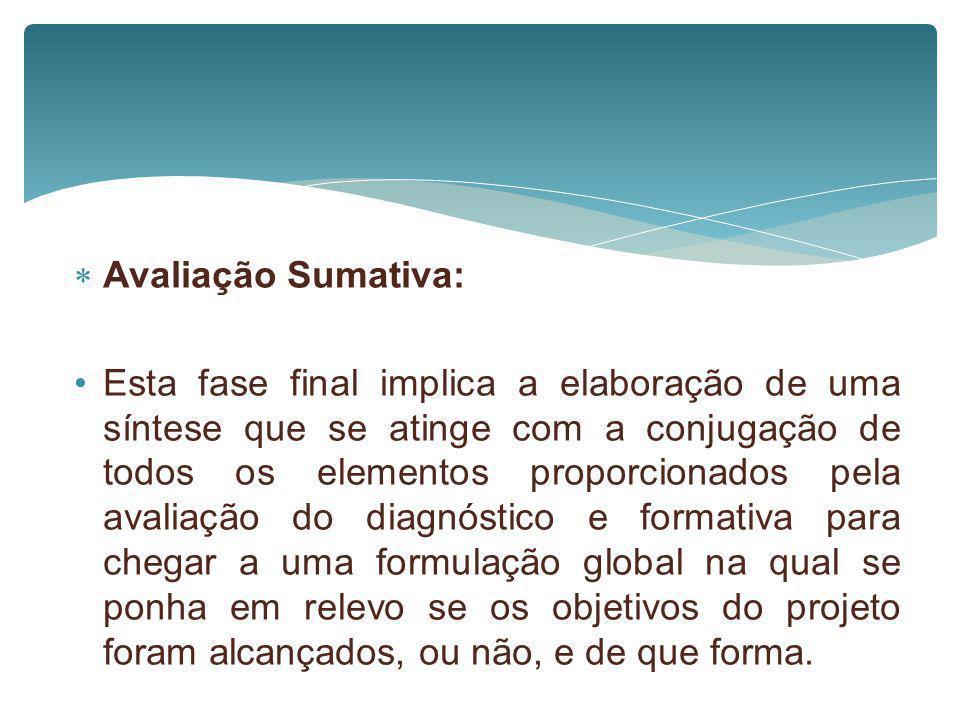 Avaliação Sumativa: