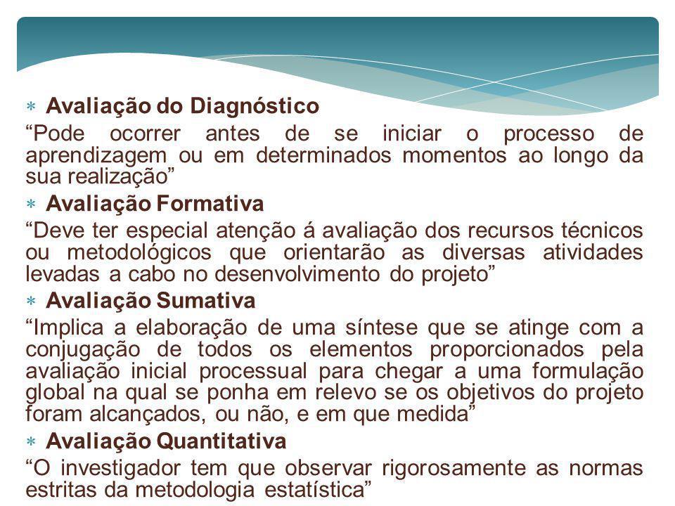 Avaliação do Diagnóstico