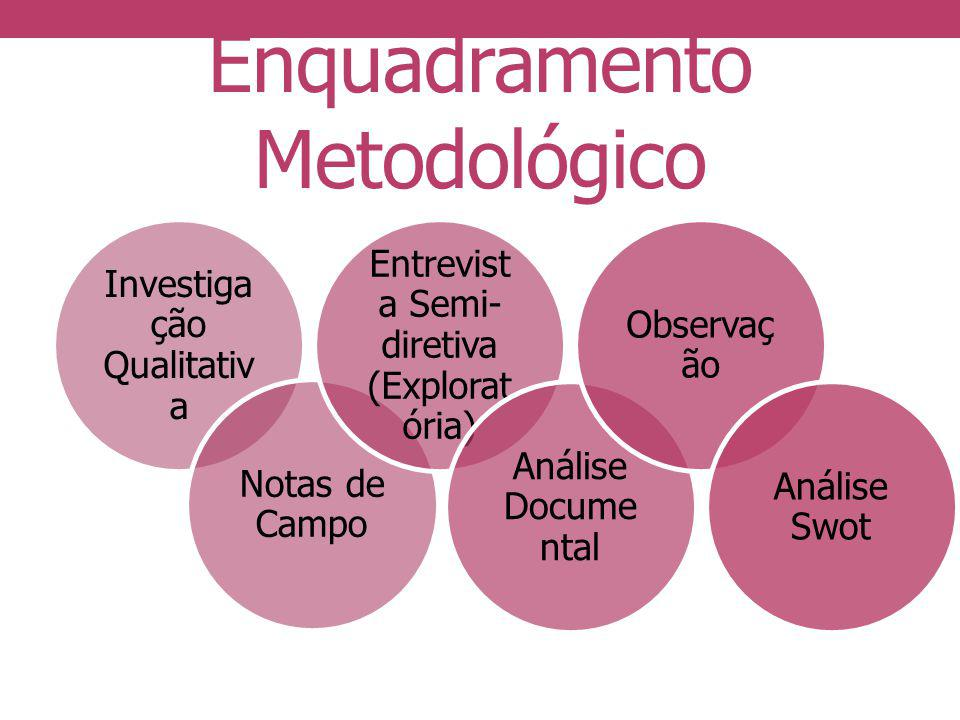 Enquadramento Metodológico