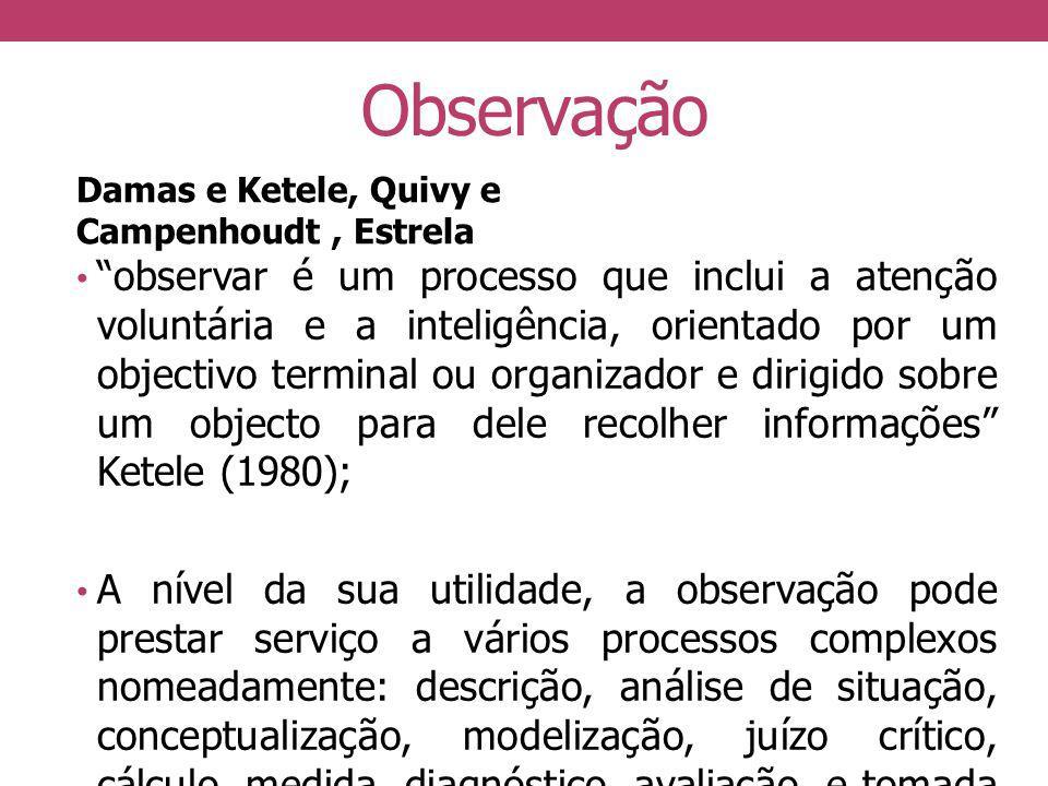 Observação Damas e Ketele, Quivy e Campenhoudt , Estrela.