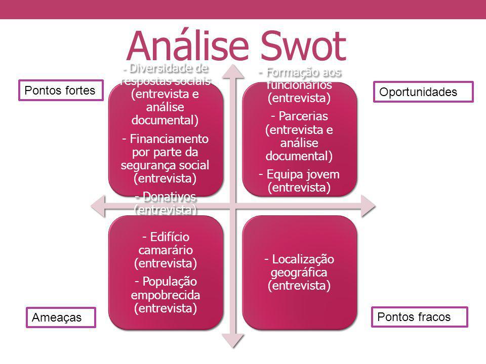 Análise Swot - Formação aos funcionários (entrevista)