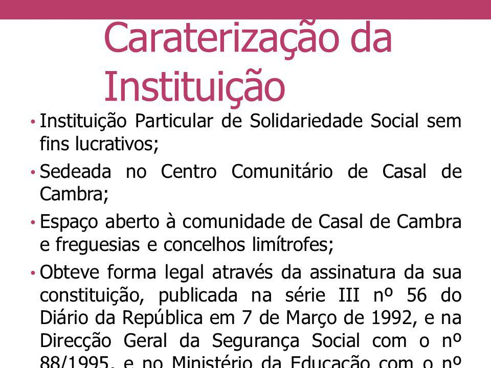Caraterização da Instituição