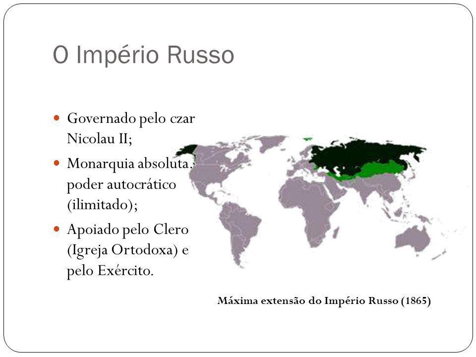 Máxima extensão do Império Russo (1865)