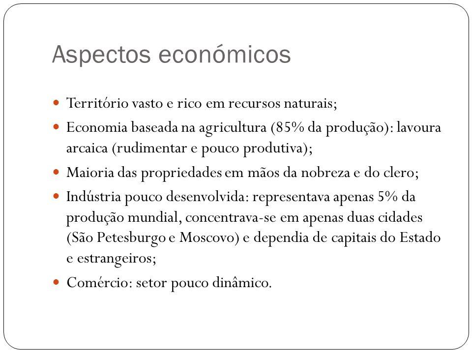 Aspectos económicos Território vasto e rico em recursos naturais;
