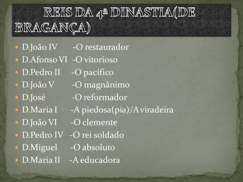 REIS DA 4ª DINASTIA(DE BRAGANÇA)