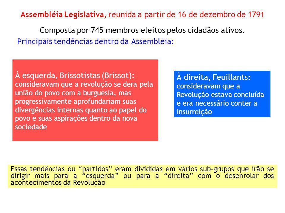 Assembléia Legislativa, reunida a partir de 16 de dezembro de 1791