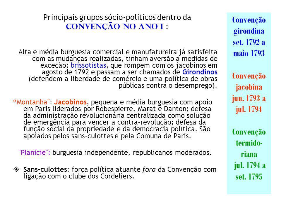 Principais grupos sócio-políticos dentro da Convenção no Ano I :