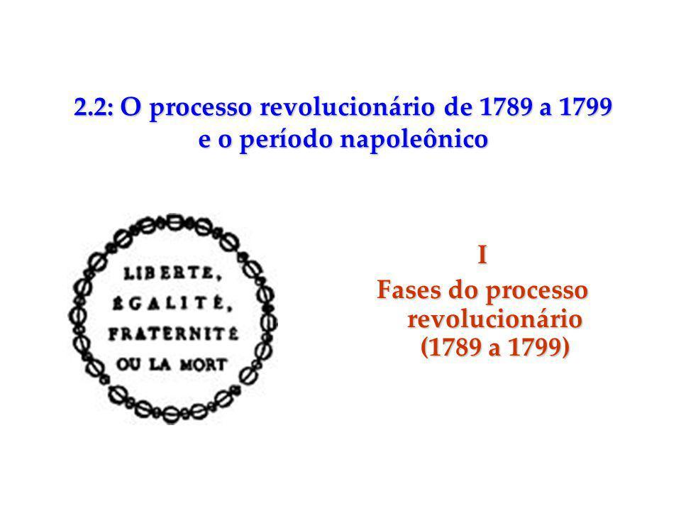 2.2: O processo revolucionário de 1789 a 1799 e o período napoleônico
