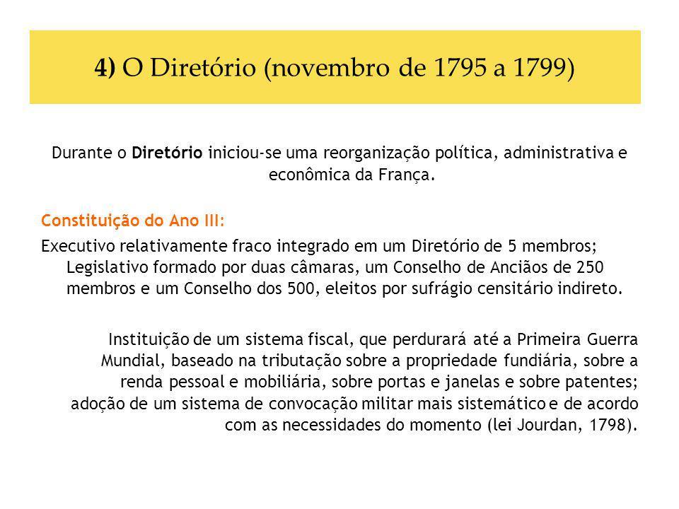 4) O Diretório (novembro de 1795 a 1799)