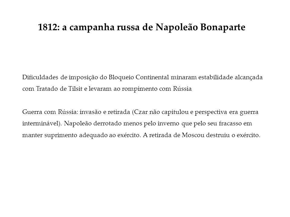 1812: a campanha russa de Napoleão Bonaparte