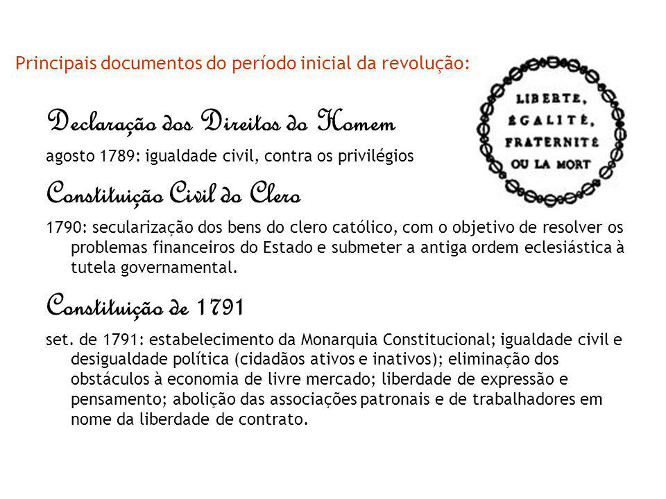 Principais documentos do período inicial da revolução: