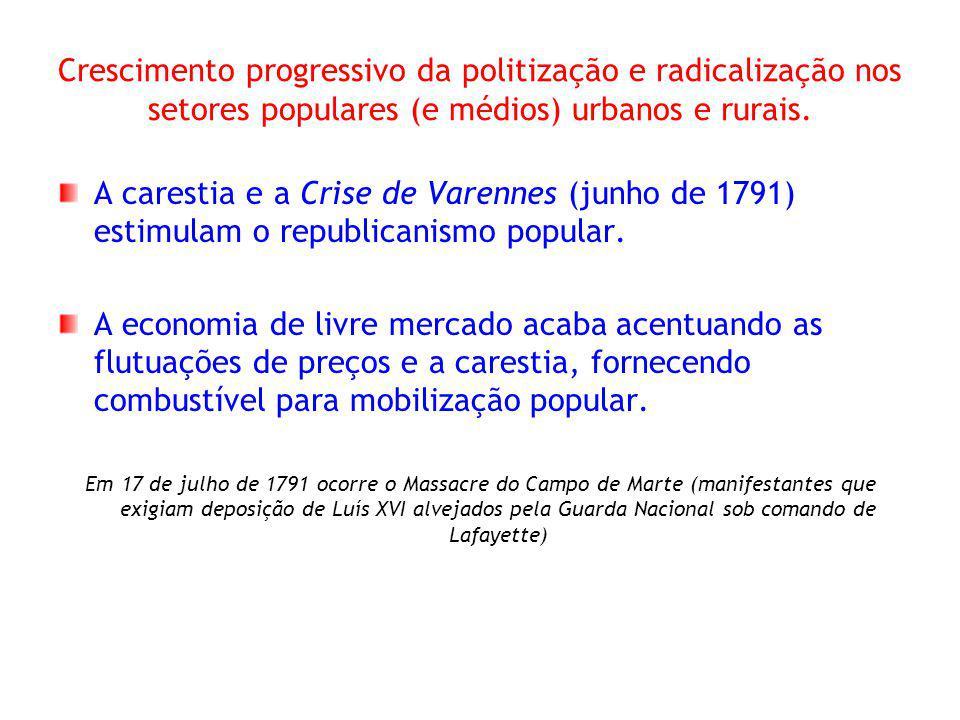 Crescimento progressivo da politização e radicalização nos setores populares (e médios) urbanos e rurais.