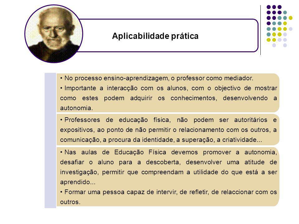 Aplicabilidade prática