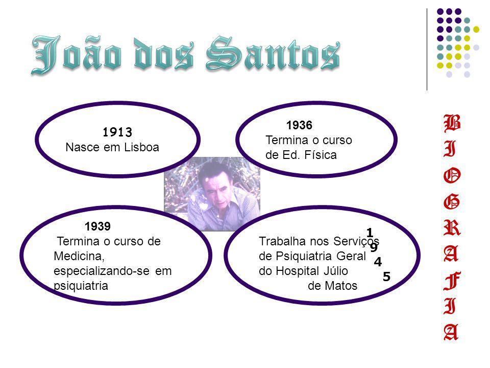 João dos Santos B I O G R A F 1913 Nasce em Lisboa 1936