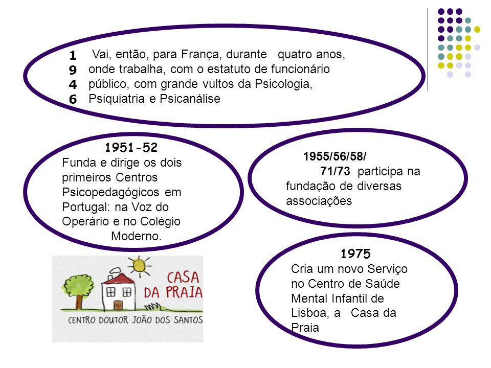 71/73 participa na fundação de diversas associações 1951-52