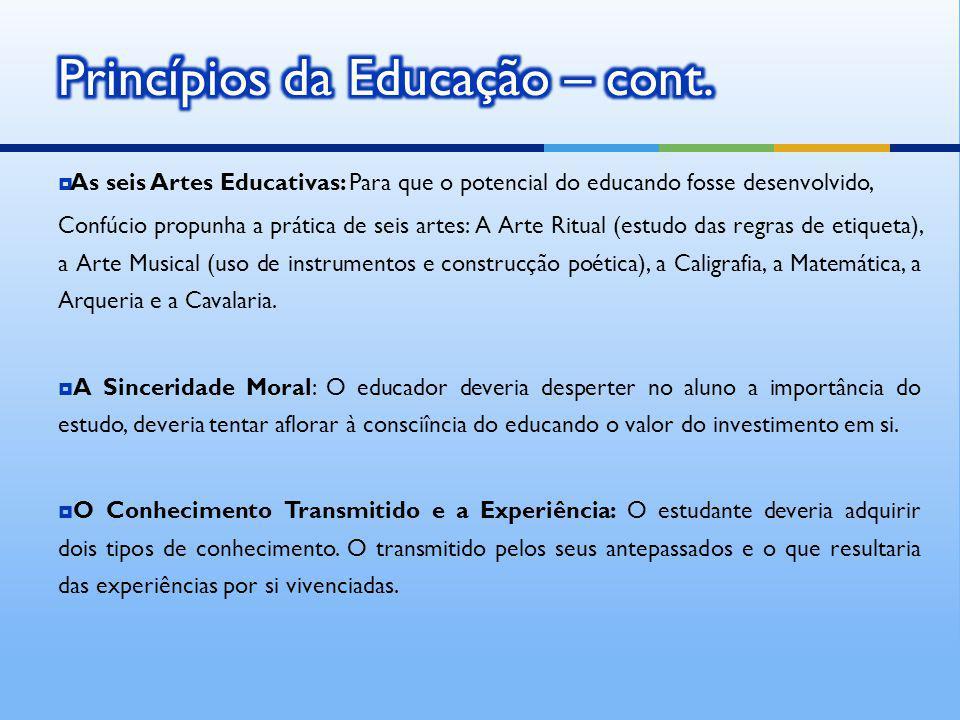 Princípios da Educação – cont.