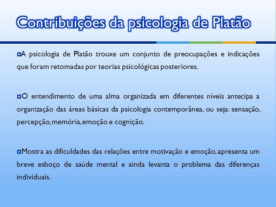 Contribuições da psicologia de Platão