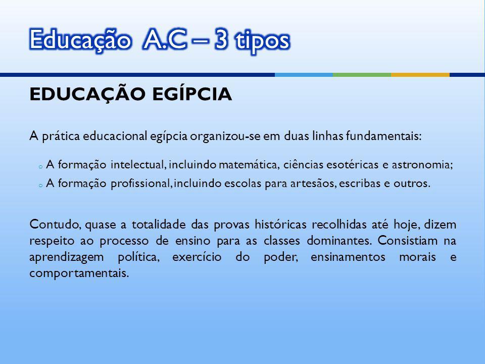 Educação A.C – 3 tipos EDUCAÇÃO EGÍPCIA