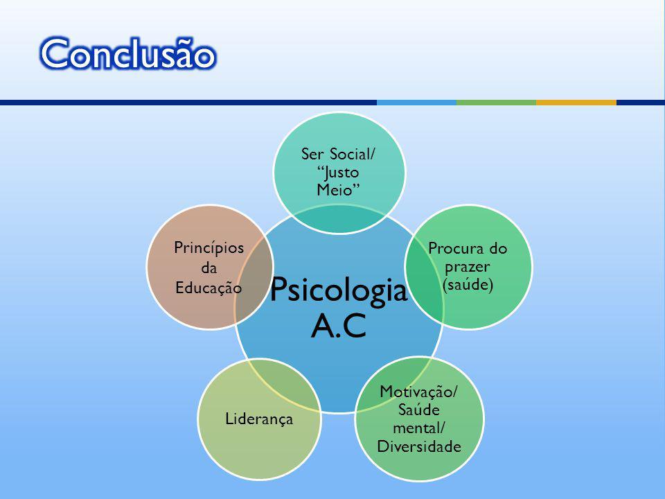 Conclusão Psicologia A.C Ser Social/ Justo Meio