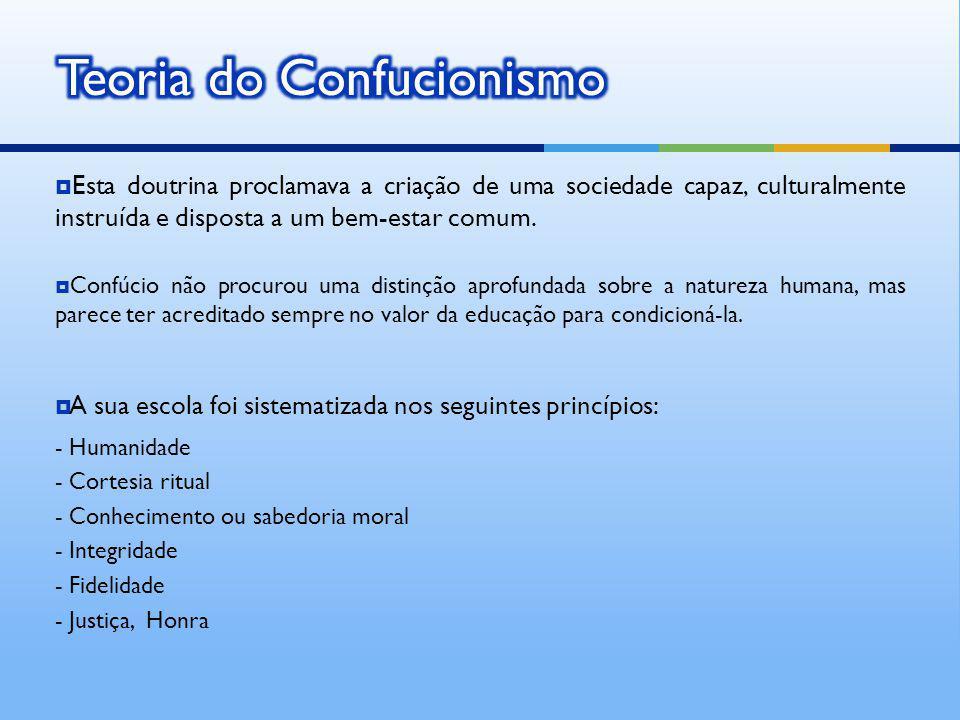 Teoria do Confucionismo