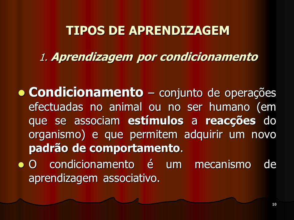 TIPOS DE APRENDIZAGEM 1. Aprendizagem por condicionamento