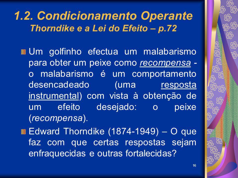 1.2. Condicionamento Operante Thorndike e a Lei do Efeito – p.72