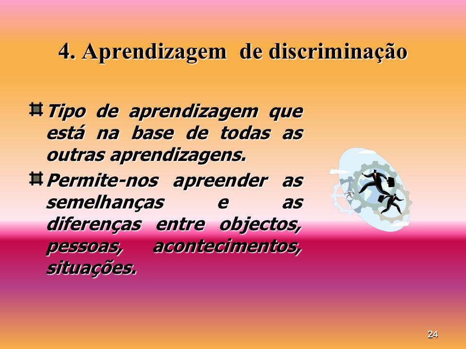 4. Aprendizagem de discriminação