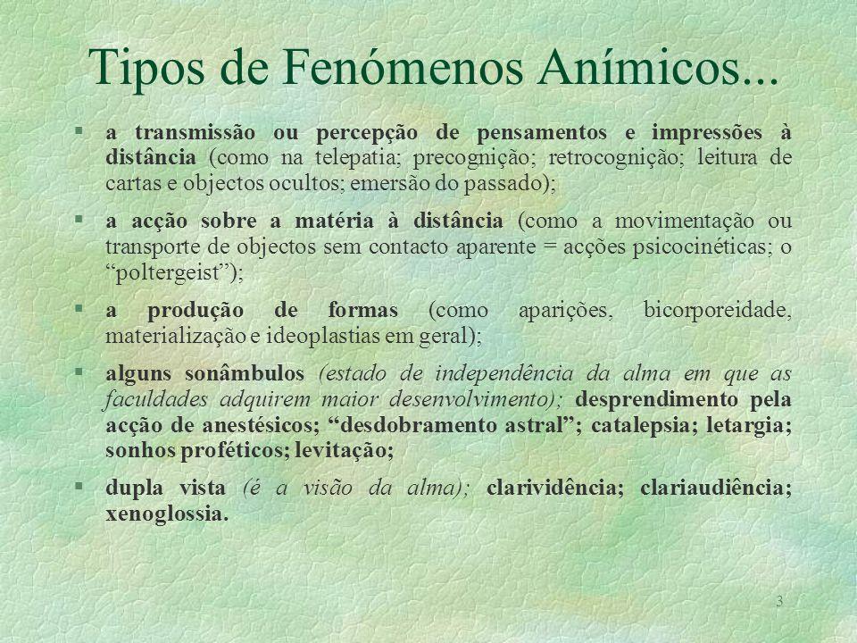 Tipos de Fenómenos Anímicos...