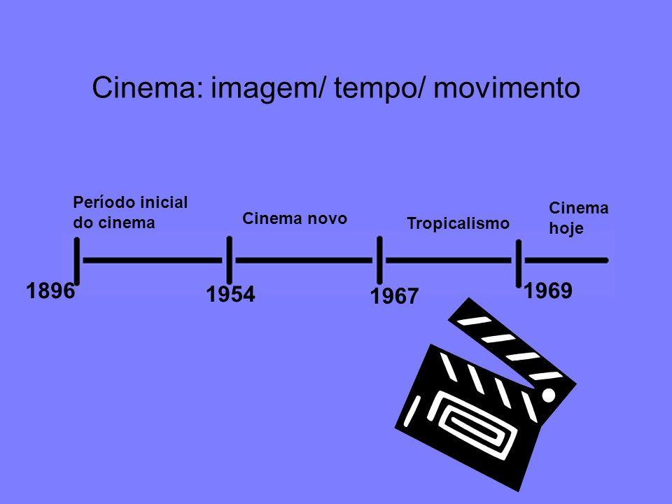 Cinema: imagem/ tempo/ movimento