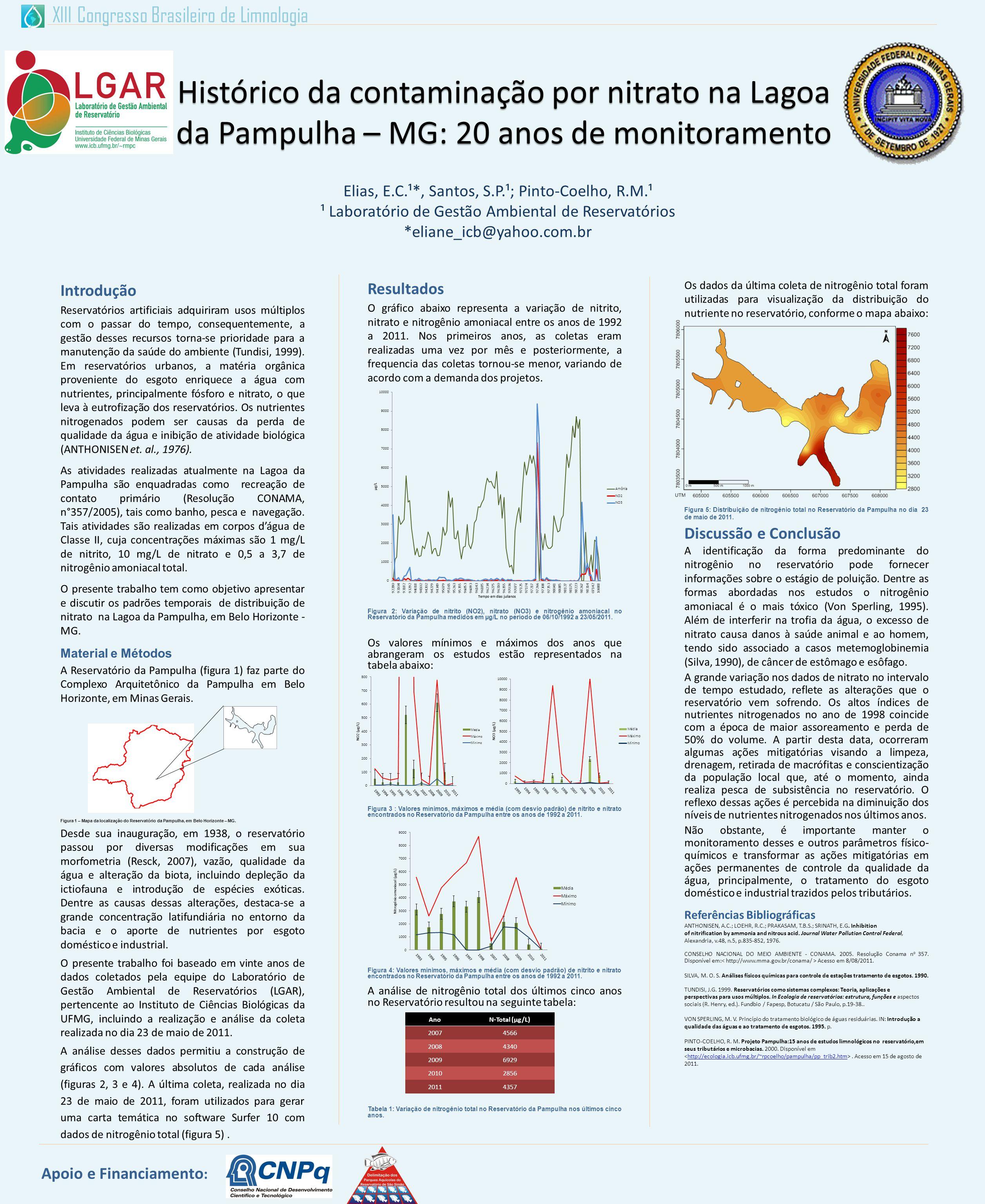 XIII Congresso Brasileiro de Limnologia