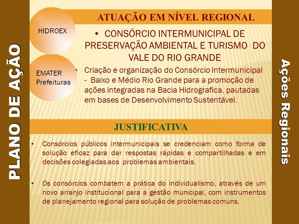 ATUAÇÃO EM NÍVEL REGIONAL