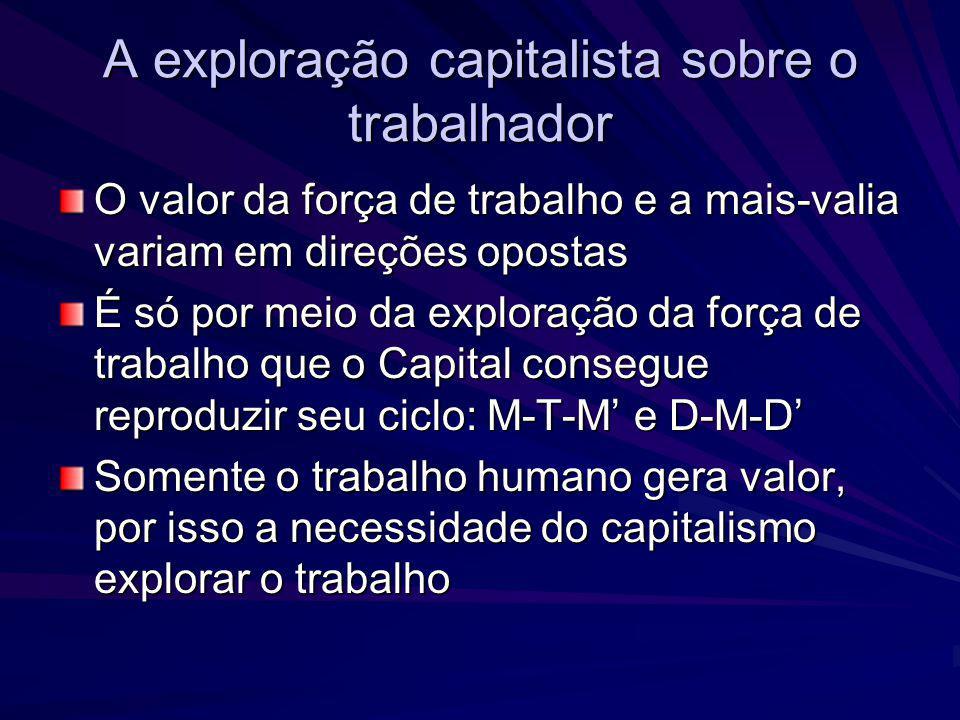 A exploração capitalista sobre o trabalhador