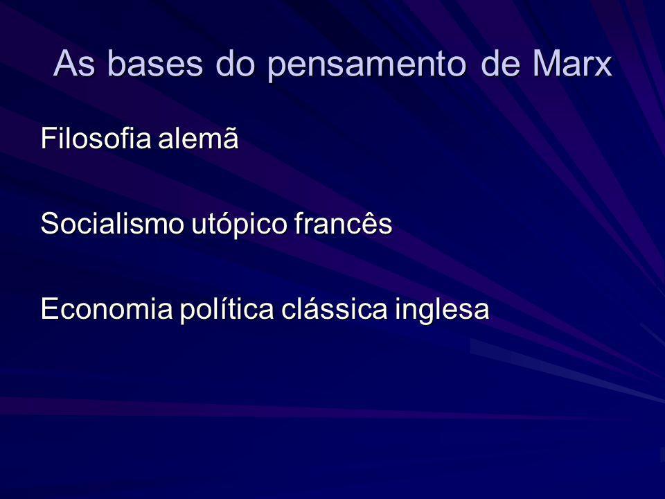As bases do pensamento de Marx
