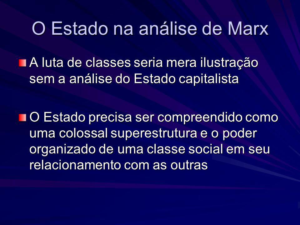 O Estado na análise de Marx