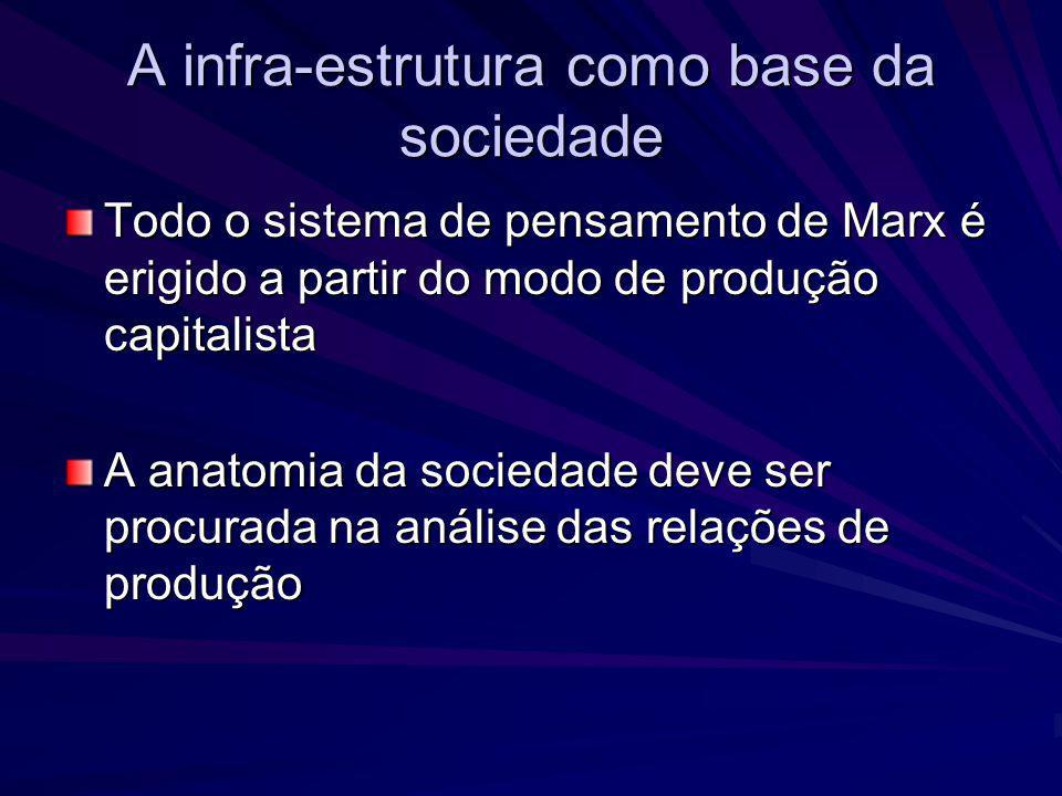 A infra-estrutura como base da sociedade