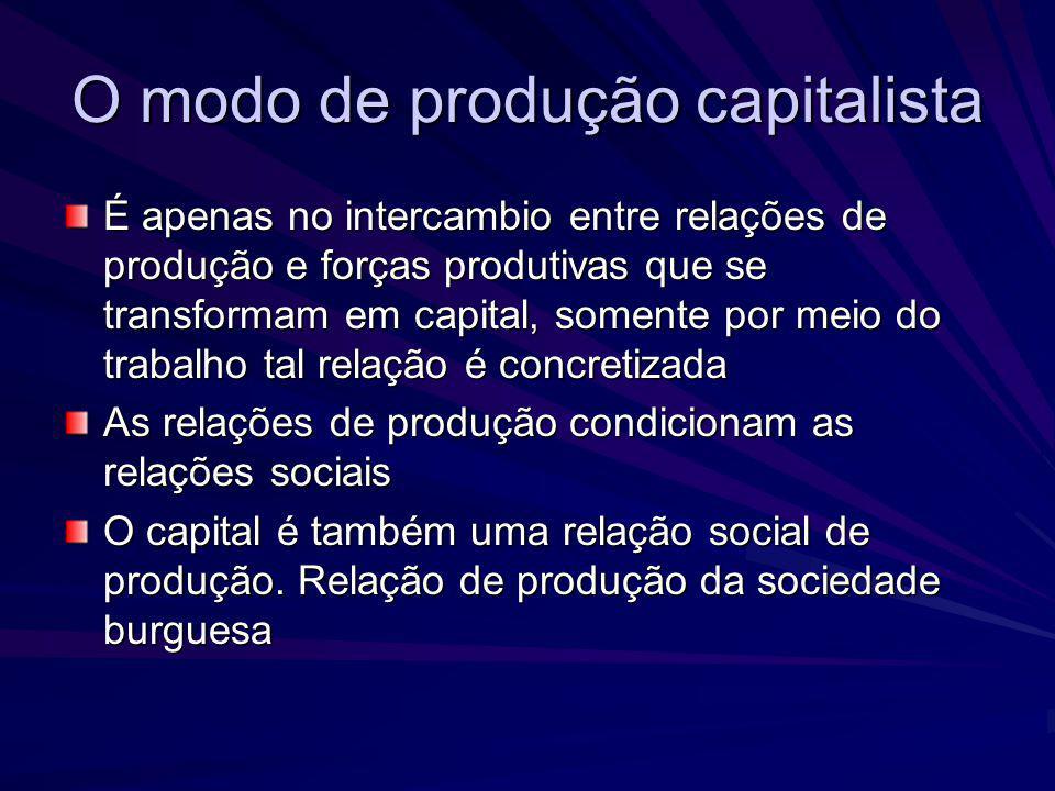 O modo de produção capitalista