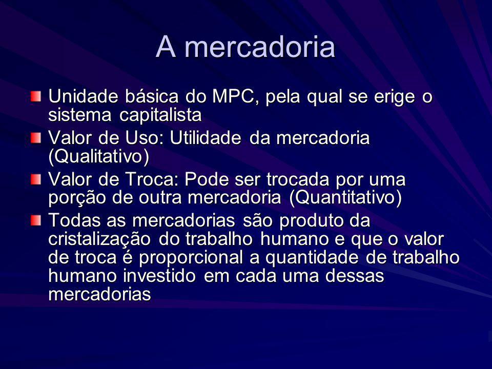 A mercadoria Unidade básica do MPC, pela qual se erige o sistema capitalista. Valor de Uso: Utilidade da mercadoria (Qualitativo)
