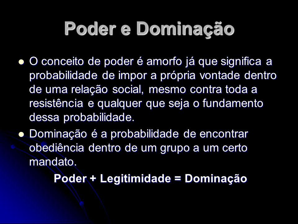 Poder + Legitimidade = Dominação