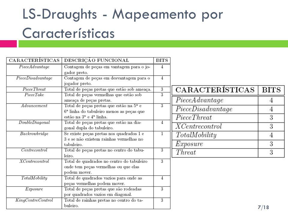 LS-Draughts - Mapeamento por Características