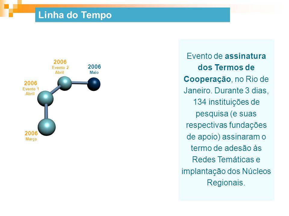 Redes Temáticas e implantação dos Núcleos Regionais.