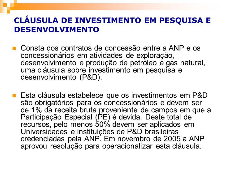 CLÁUSULA DE INVESTIMENTO EM PESQUISA E DESENVOLVIMENTO