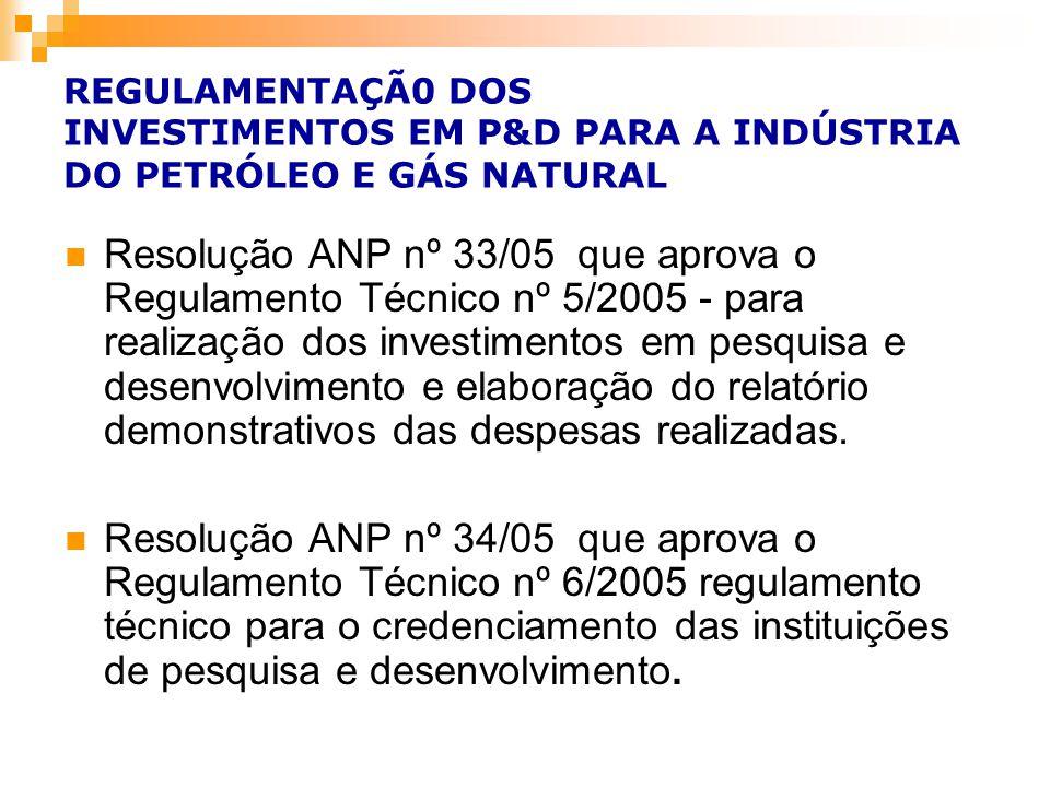 REGULAMENTAÇÃ0 DOS INVESTIMENTOS EM P&D PARA A INDÚSTRIA DO PETRÓLEO E GÁS NATURAL