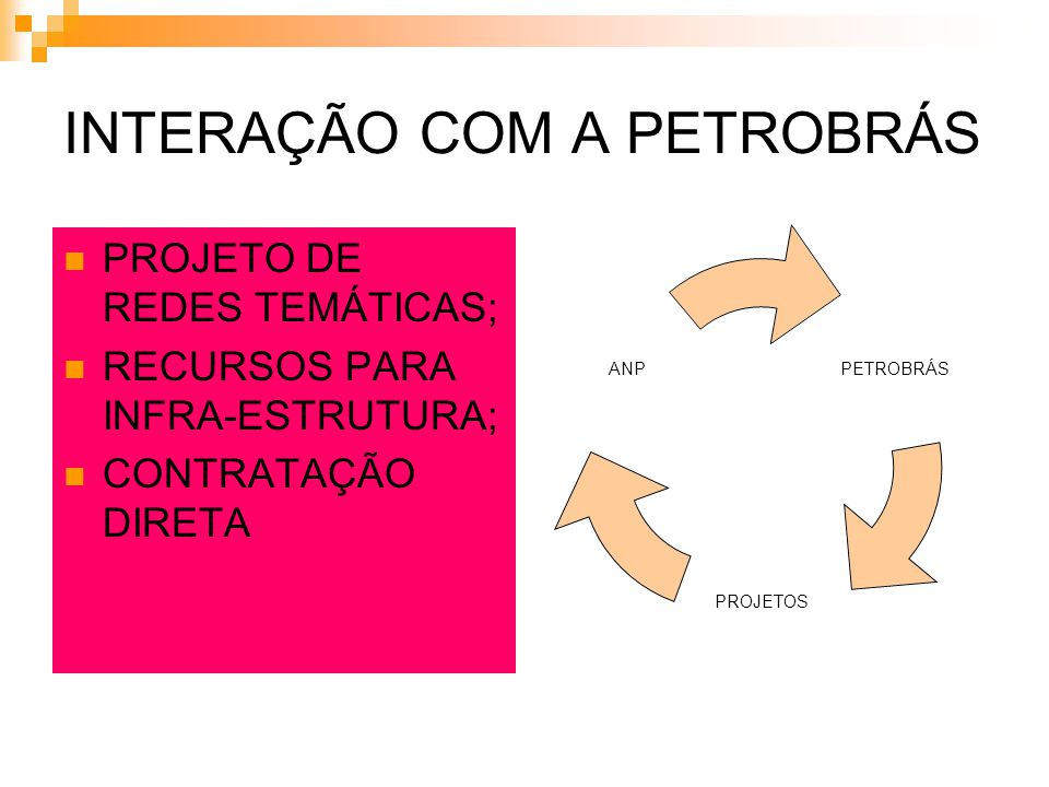 INTERAÇÃO COM A PETROBRÁS