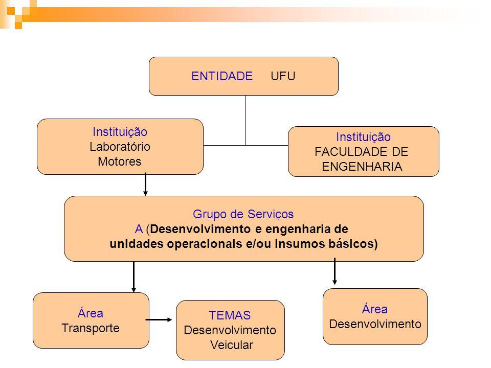 unidades operacionais e/ou insumos básicos)