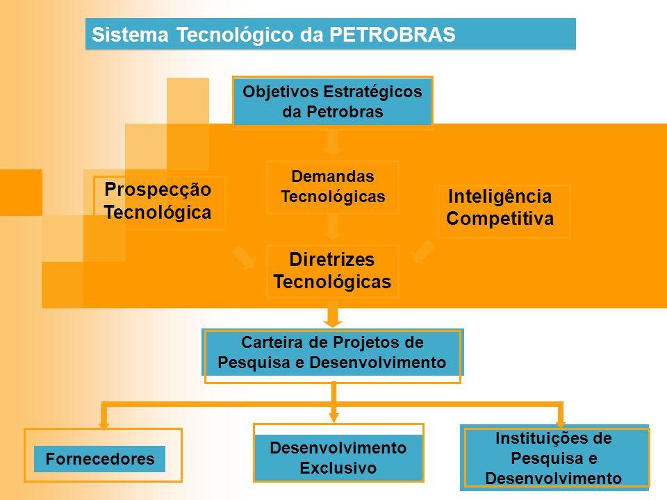 Sistema Tecnológico da PETROBRAS