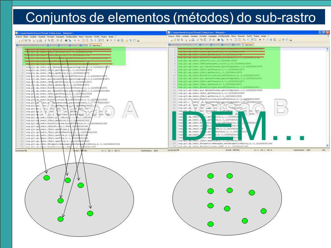 Conjuntos de elementos (métodos) do sub-rastro