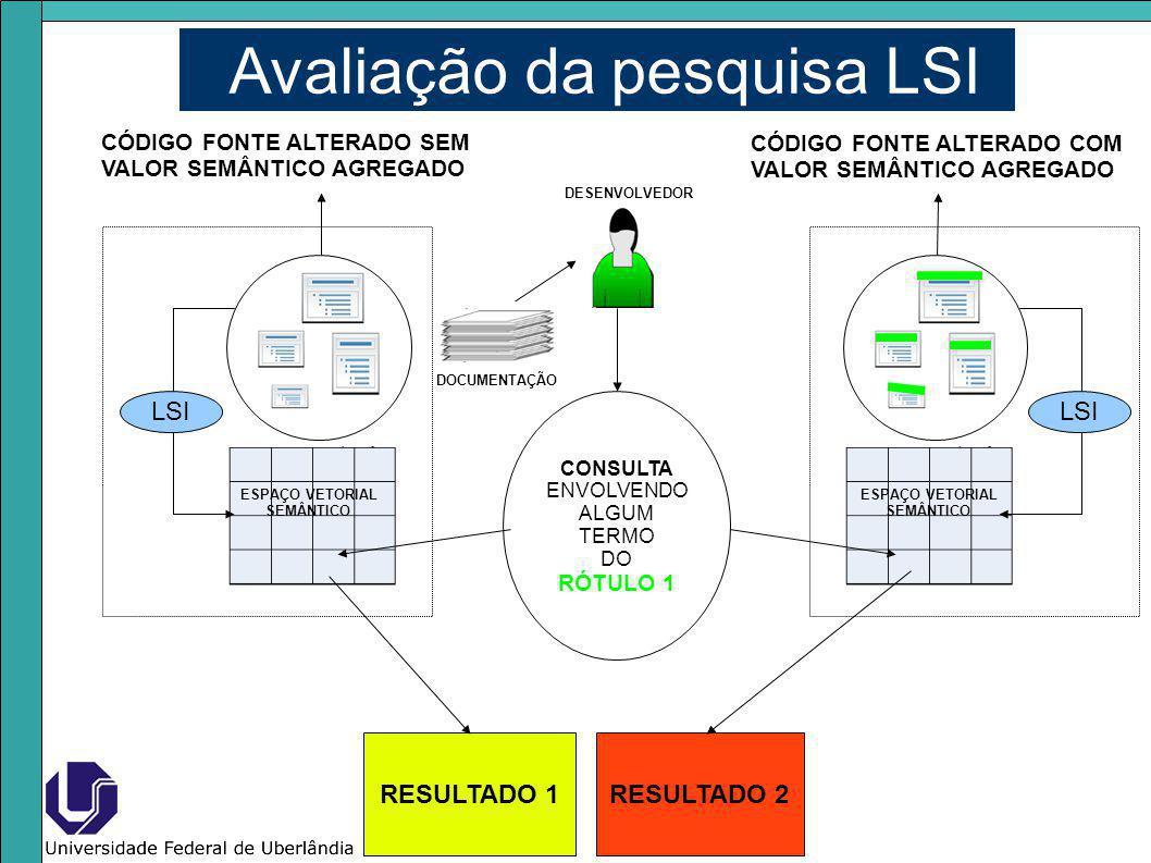 Avaliação da pesquisa LSI